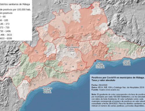Ruralidad e incidencia del Covid-19 en la provincia de Málaga