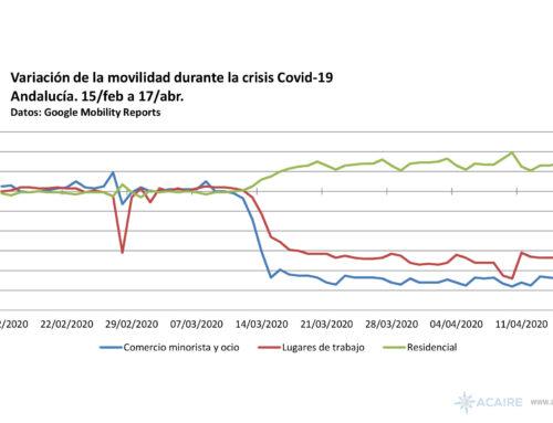 Los datos de Google Maps evidencian la reducción de la movilidad en Andalucía
