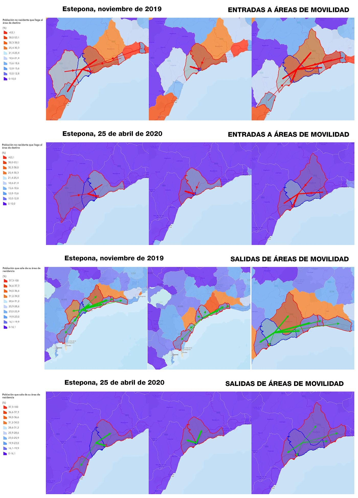 Comparativa movilidad en Estepona